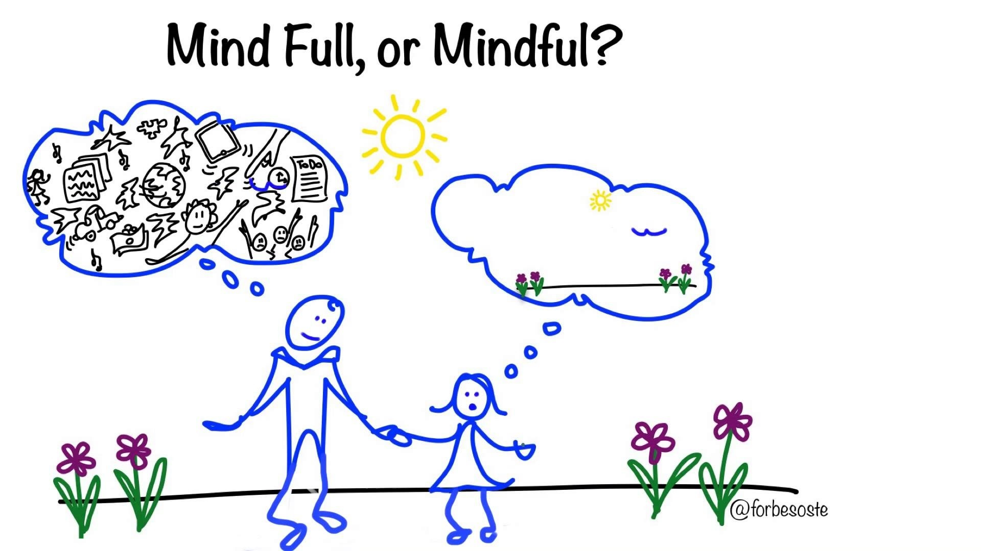 4website - mindfulness 01 two options Engels