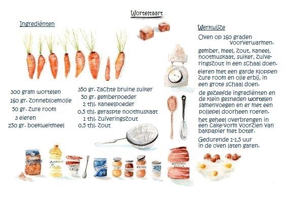 Voeding als voeding worteltaart NL