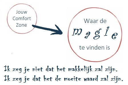 4website - comfort zone NL